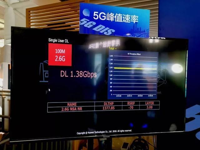 全球首个5G火车站来了,手机回收找换换!