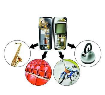 二手手机闲置推机放角落?不如给换换回收!